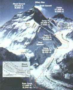 Mount Everest (11)